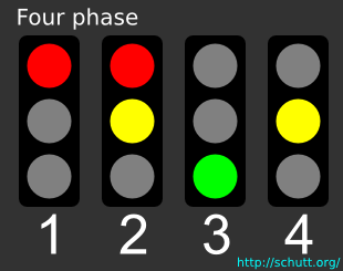 Four phase traffic lights