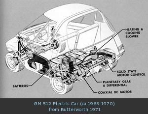 GM 512 electric diagram