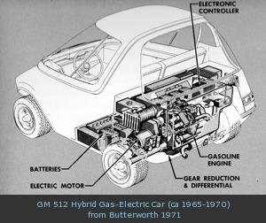 GM 512 hybrid diagram